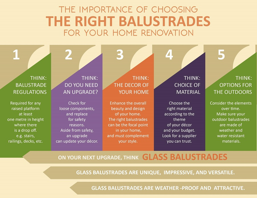 importance of choosing right balustrades for home renovation