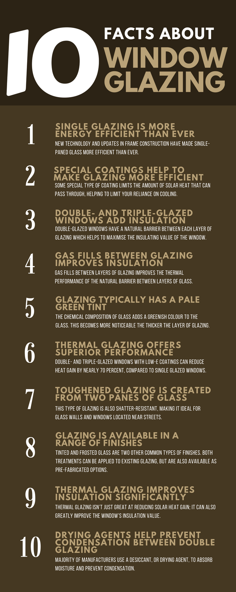 10 Facts About Window Glazing